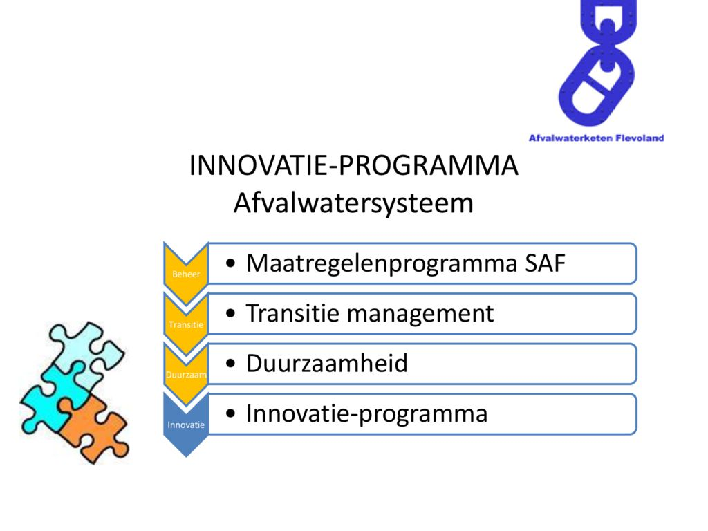 thumbnail of 2017-04-13 Innovatie Programma SAF